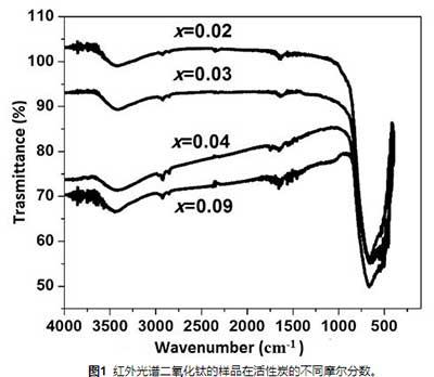 电路 电路图 电子 原理图 400_348