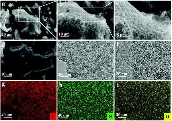 活性炭的TEM图像与EDX映射