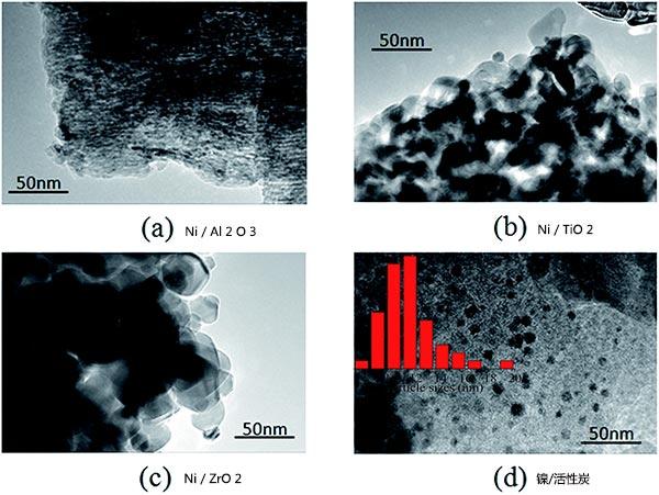 活性炭催化剂TEM图像