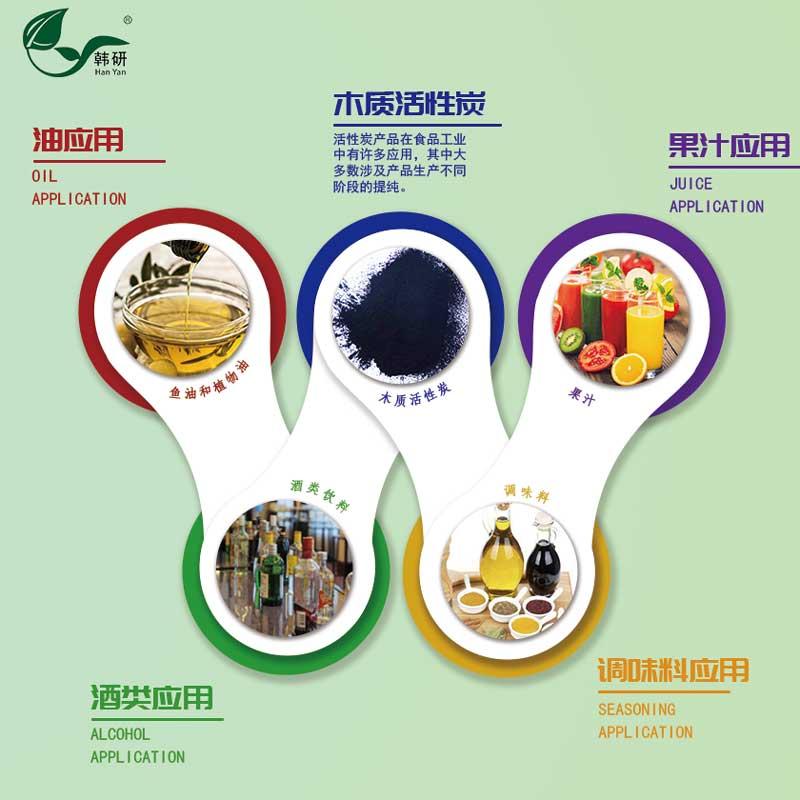 食品级活性炭应用范围